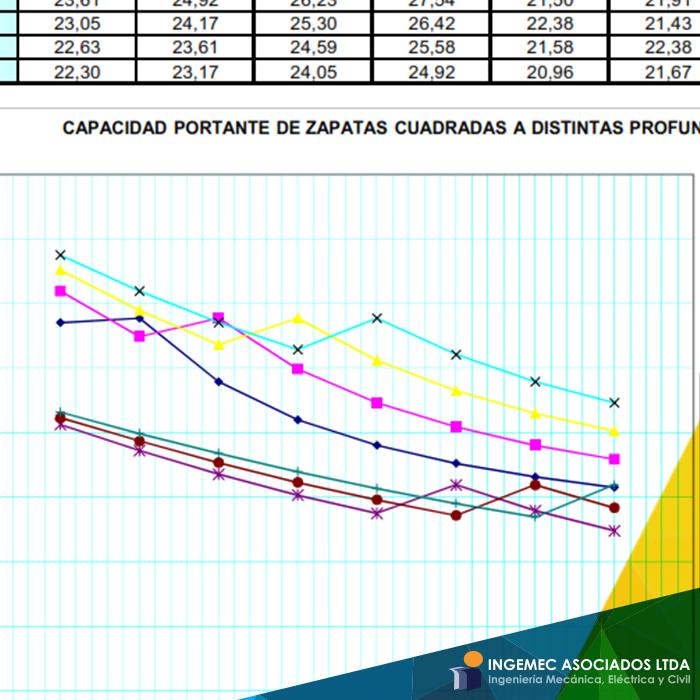 ing-civil-estudiosuelos_02